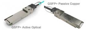 QSFP+ Cable Assemblies